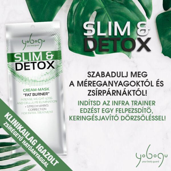 Slim & Detox - zsírbontó krém - 15 ml